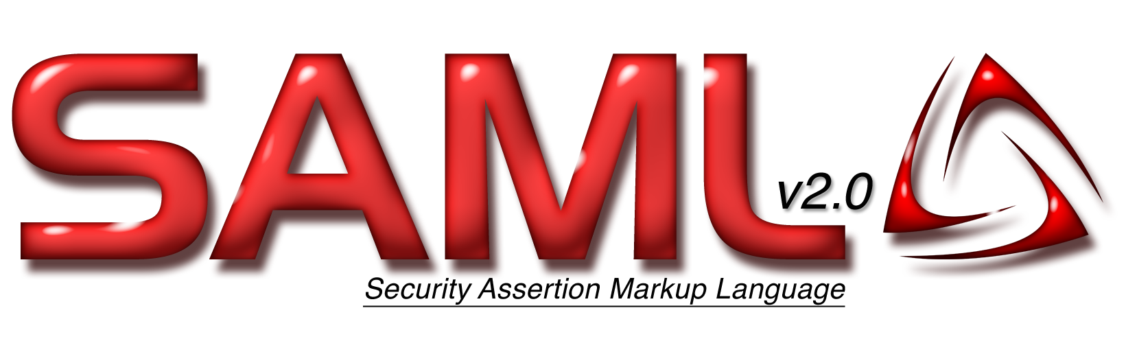 Login using Custom SAML Method